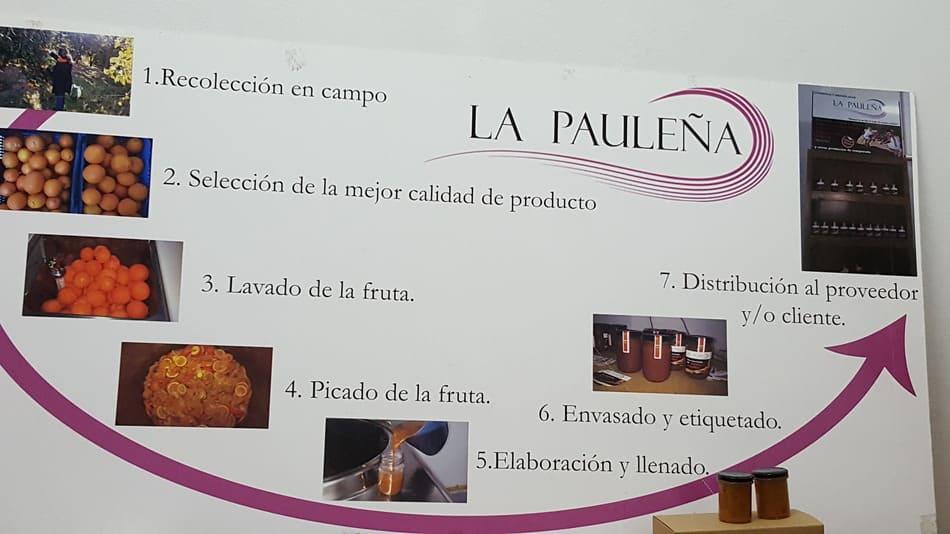 Cartel La Pauleña - Sabor Granada
